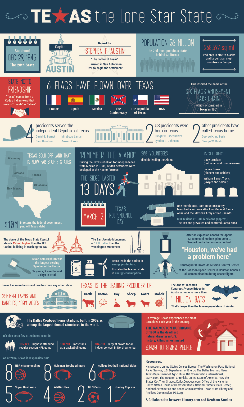 Texas_Infographic_Final